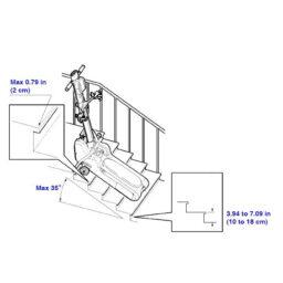 意大利 SAVARIA (VIMEC) 履帶式輪椅上落樓梯機